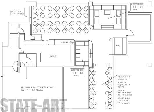 Дизайн проект кафе ресторана